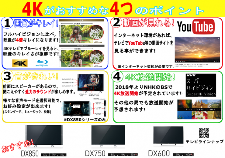 パナソニック4Kテレビ下取値引キャンペーン