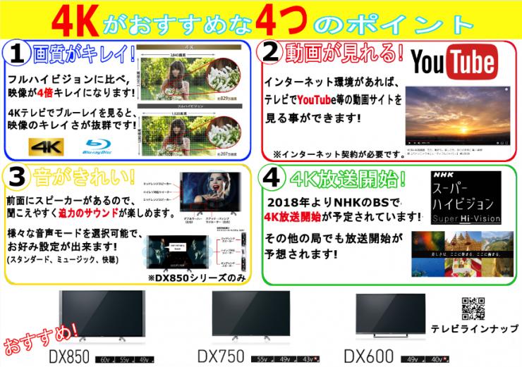 山口県パナソニック4Kテレビ下取値引キャンペーン